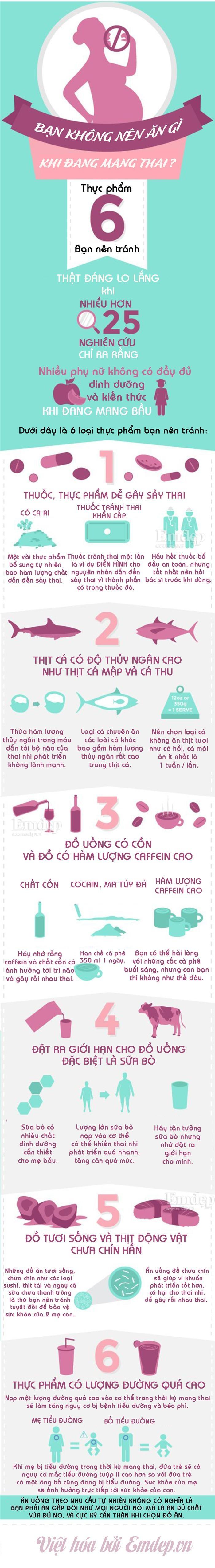 6 loại đồ ăn không dành cho bà bầu