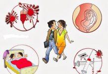 Cảnh báo về phơi nhiễm HIV: Phòng còn hơn chống