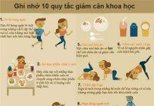 Ghi nhớ 10 quy tắc này nhất định giảm được cân
