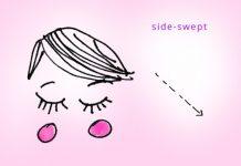 Lưu ý khi chọn tóc mái cho từng khuôn mặt - 1