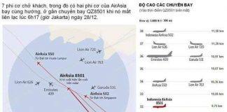 Chuyến bay QZ8501 bay thấp như thế nào?