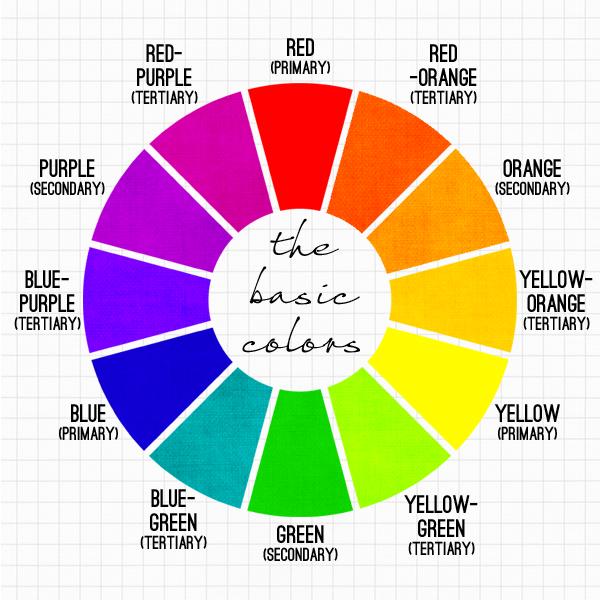 Những Cách Phối Màu Căn Bản Dành Cho Designer